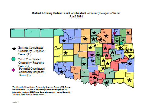 Grants:  CCR Team Map 2014